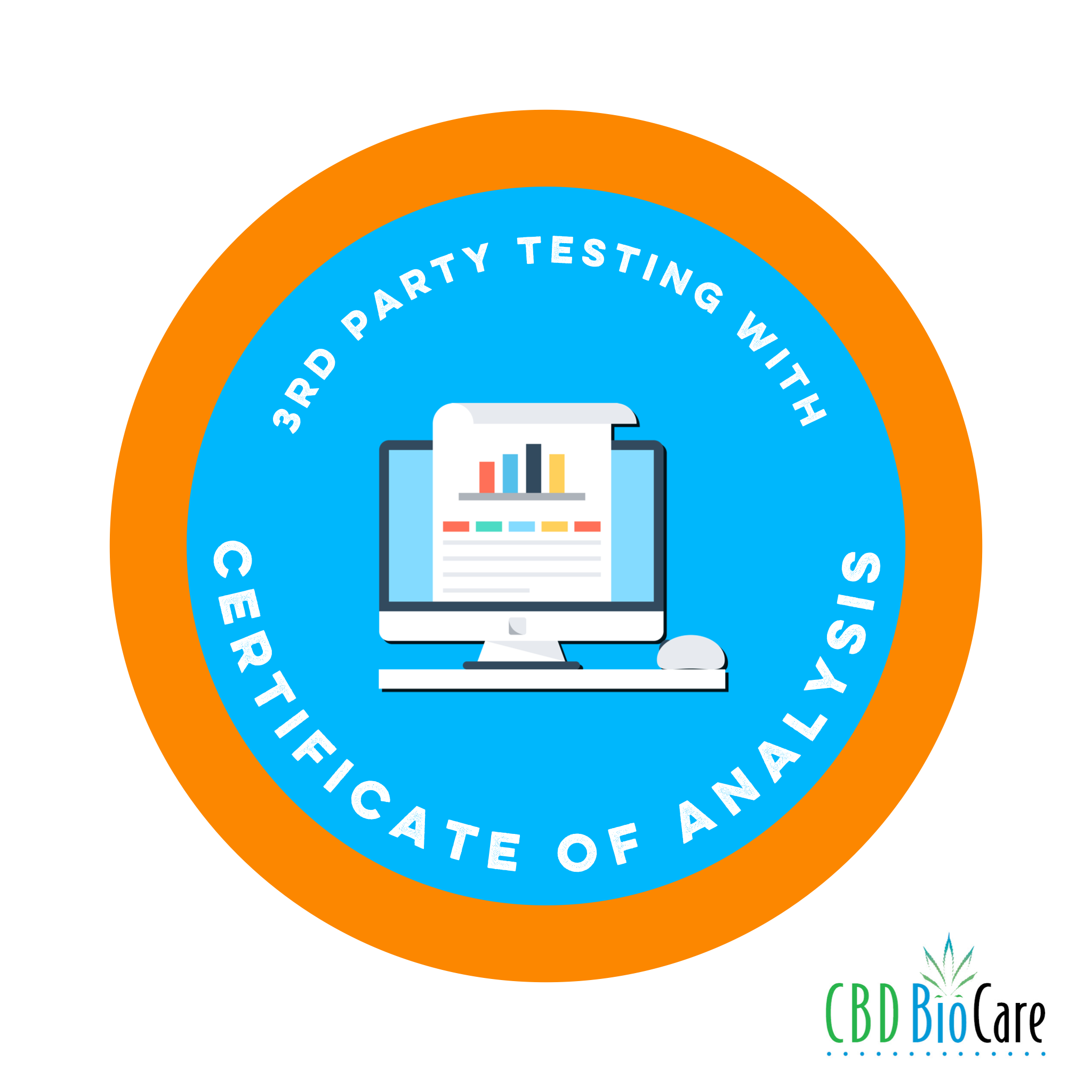 cbd biocare 3rd party tested