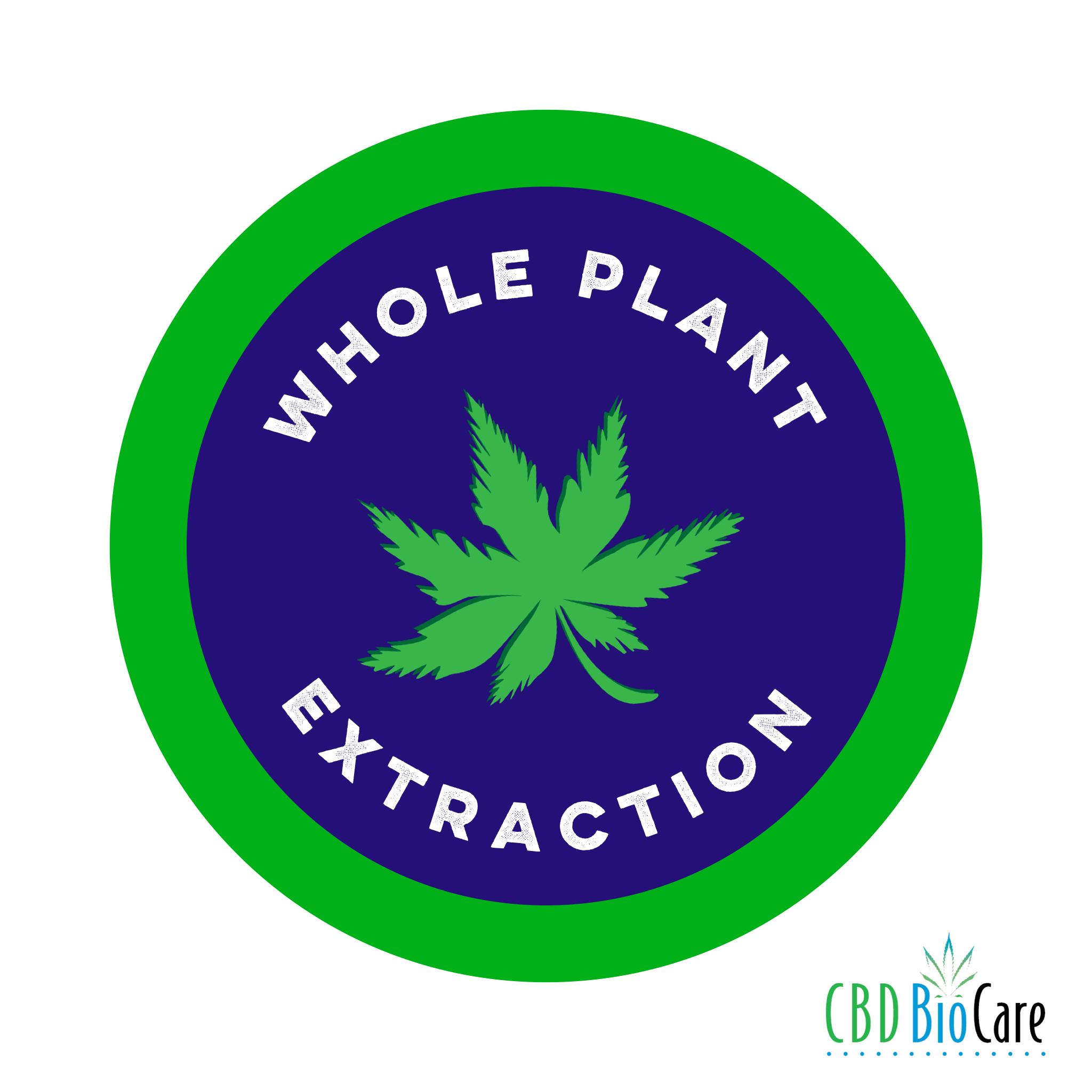 cbd biocare whole plant extraction